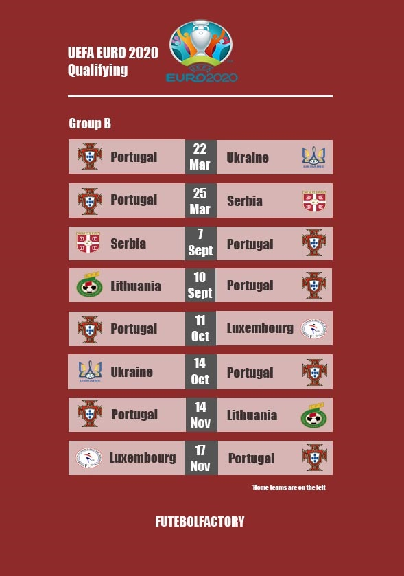 Portugal In Group With Ukraine Serbia For Euro 2020 Qualifying Draw Switzerland In Nations League Semi Final Futebol Factory